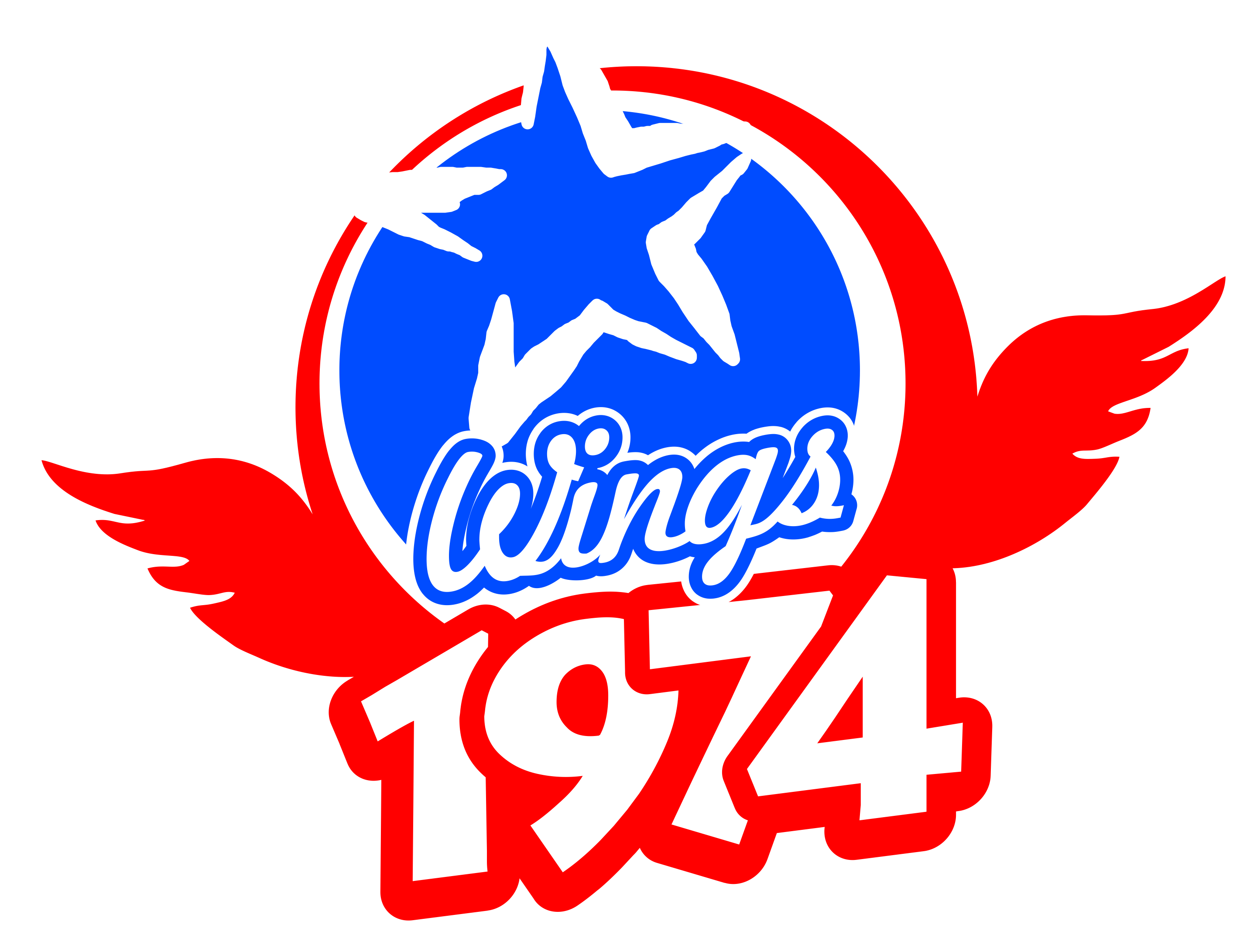 Wings 1974 Los Andes